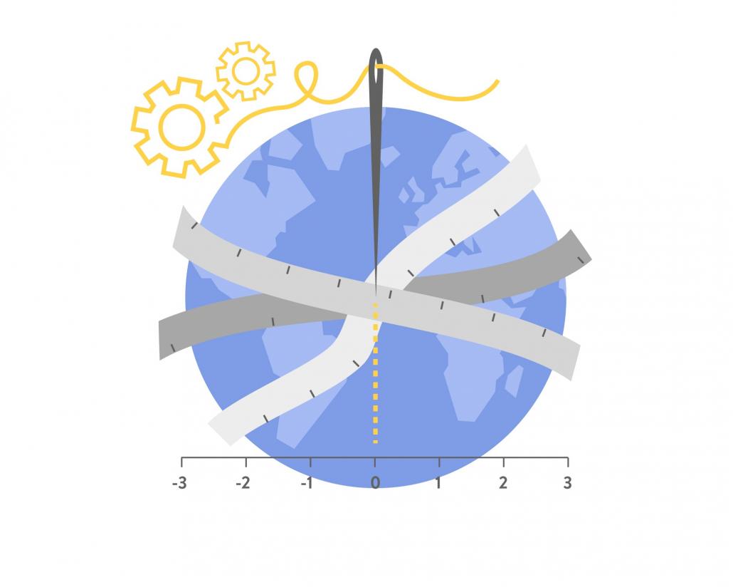 Grafik zu Internationalisierung, man sieht die Welt, Maßbänder, Garn und eine Stricknadel