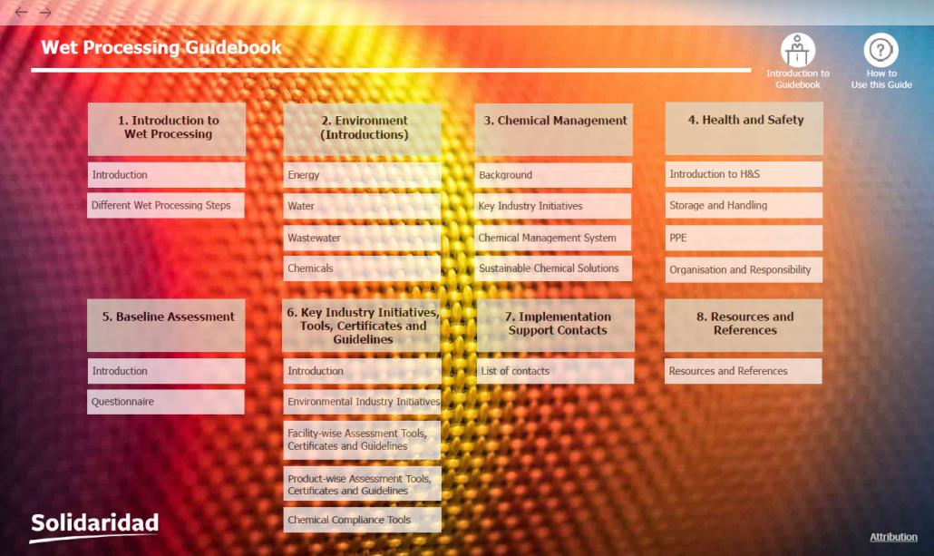 Inhaltsverzeichnis des Wet Processing Guidebook von Solidaridad