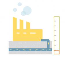 Grafik Abwasserstandards, man sieht eine Fabrik und deren Abwasser